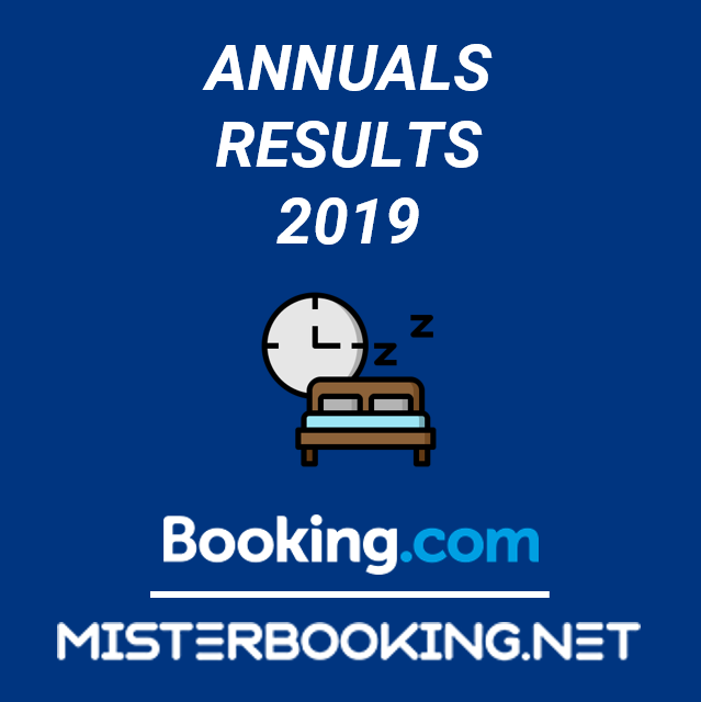 Annual results for 2019 between Booking.Com and our native Channel Manager in growth!